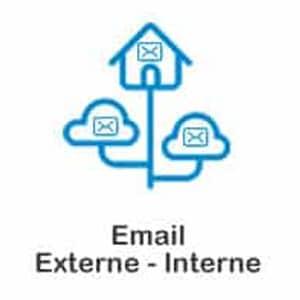email externe interne